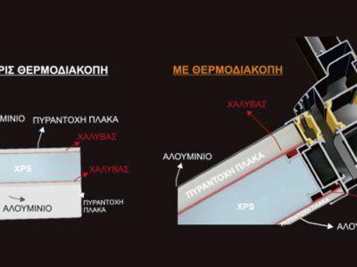 συστήματα αλουμινίου & pvc γκλαβάς - θωρακισμένες αλουμινίου