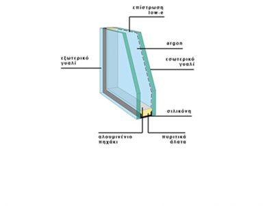 συστήματα αλουμινίου & pvc γκλαβάς - διπλοί υαλοπίνακες