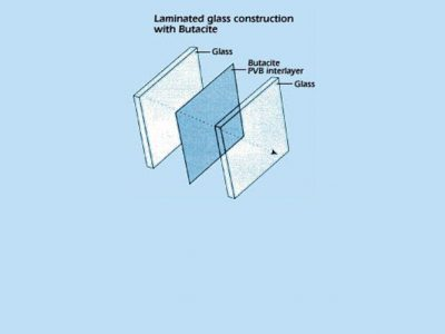 συστήματα αλουμινίου & pvc γκλαβάς - triplex υαλοπίνακες (ασφαλείας)